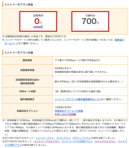rakuten_entry_plus_plan3