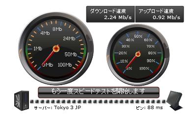 speedtest201507