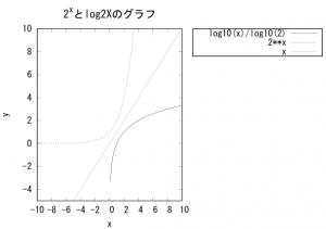 2x_log2x_1