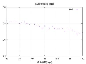 30-60_BMI