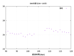 90-120_BMI
