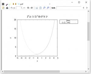 gnuplot_eps_pdf_sumatrapdf