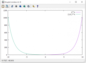 graph_gousei1