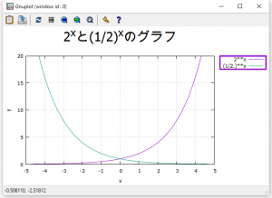 graph_label_and_title2