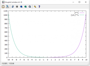 xtics_ytics_graph1